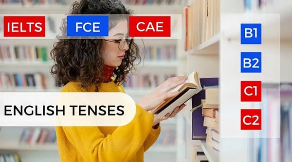 English Tenses – Theory and exercises